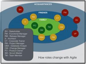 agile-roles.001